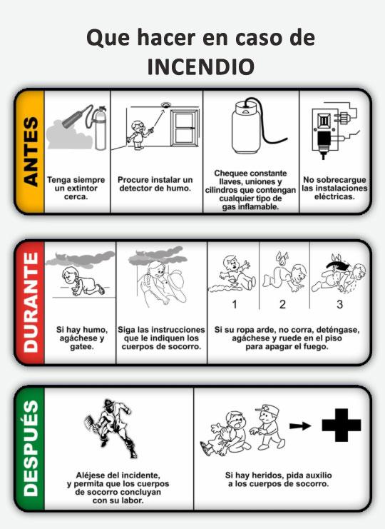 Noticias - Prevencion de incendios